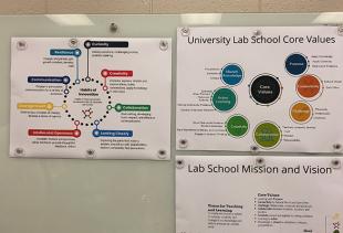 Laboratory School